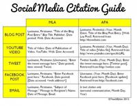 Social Media Citation Guide
