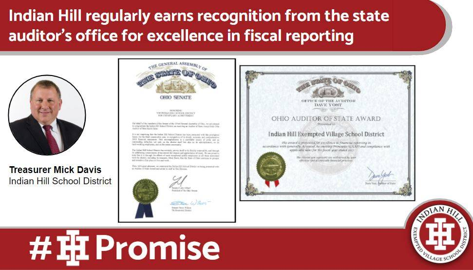 Excellence in fiscal reporting