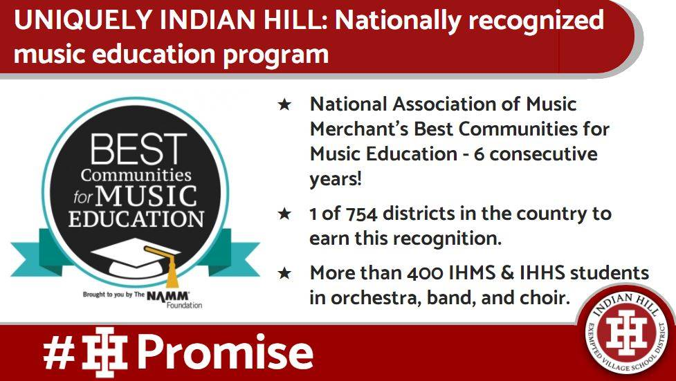 Nationally recognized music ed program
